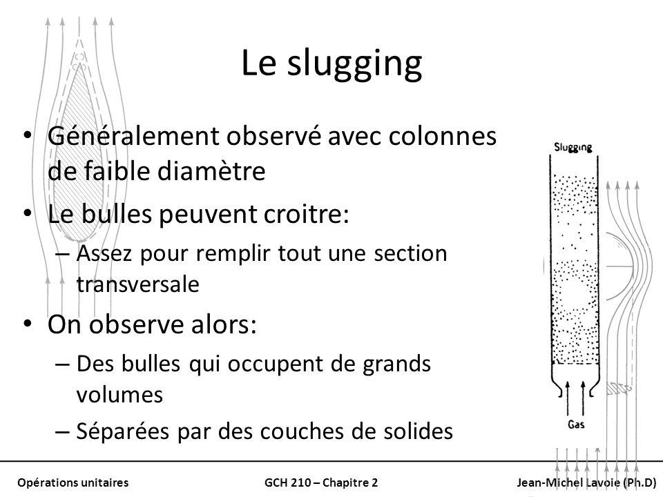 Opérations unitairesGCH 210 – Chapitre 2Jean-Michel Lavoie (Ph.D) Le slugging Généralement observé avec colonnes de faible diamètre Le bulles peuvent