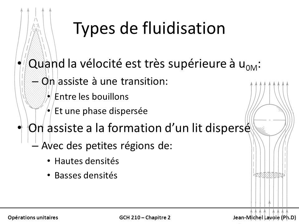 Opérations unitairesGCH 210 – Chapitre 2Jean-Michel Lavoie (Ph.D) Types de fluidisation Quand la vélocité est très supérieure à u 0M : – On assiste à