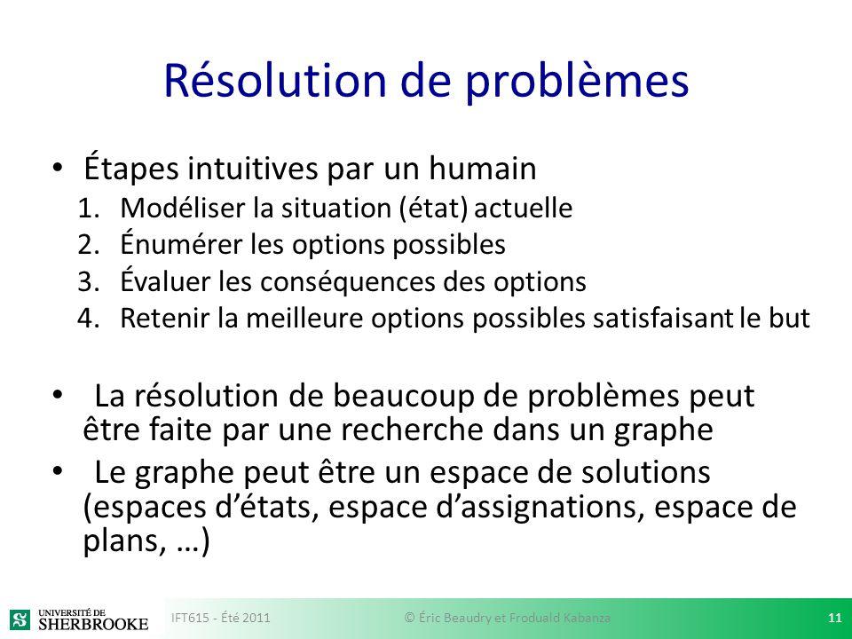 Résolution de problèmes Étapes intuitives par un humain 1.Modéliser la situation (état) actuelle 2.Énumérer les options possibles 3.Évaluer les conséq