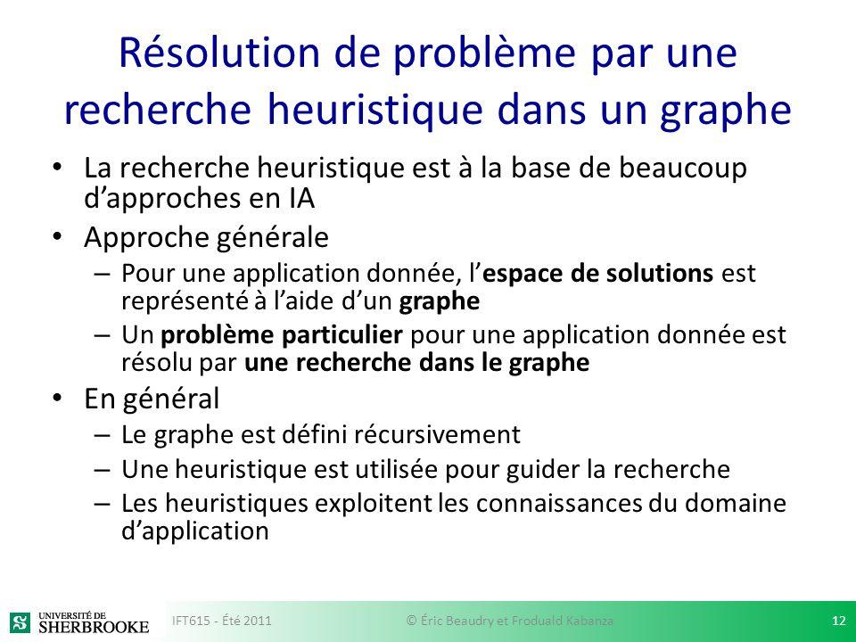 Résolution de problème par une recherche heuristique dans un graphe La recherche heuristique est à la base de beaucoup dapproches en IA Approche génér