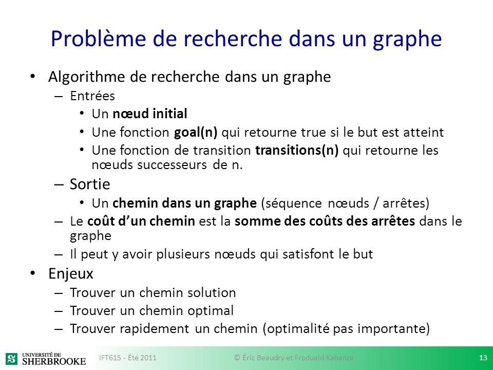 Problème de recherche dans un graphe Algorithme de recherche dans un graphe – Entrées Un nœud initial Une fonction goal(n) qui retourne true si le but