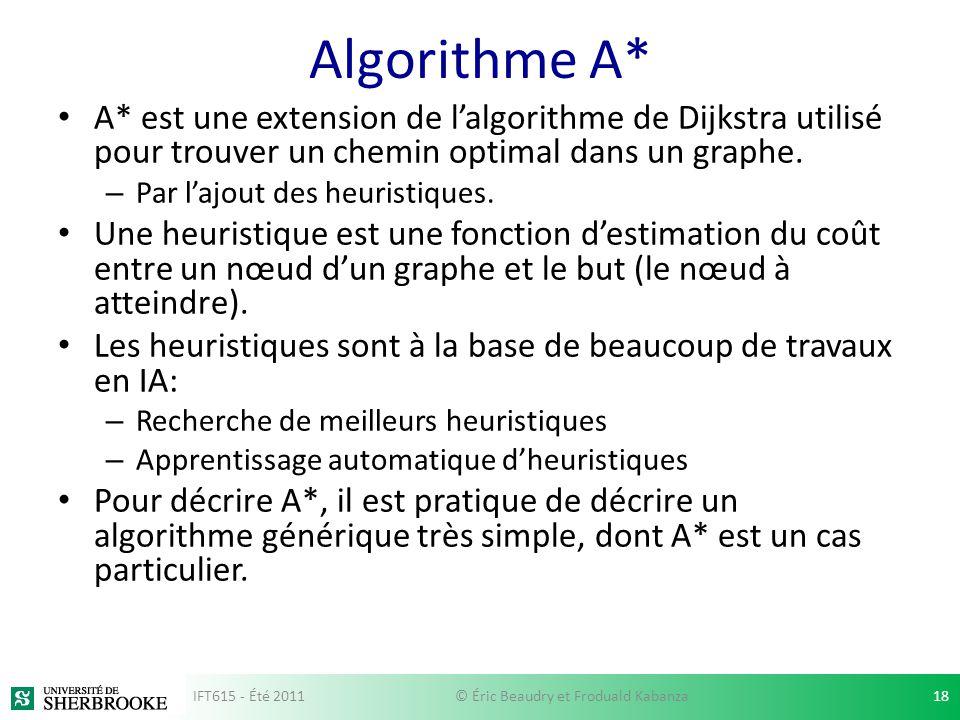 Algorithme A* A* est une extension de lalgorithme de Dijkstra utilisé pour trouver un chemin optimal dans un graphe. – Par lajout des heuristiques. Un