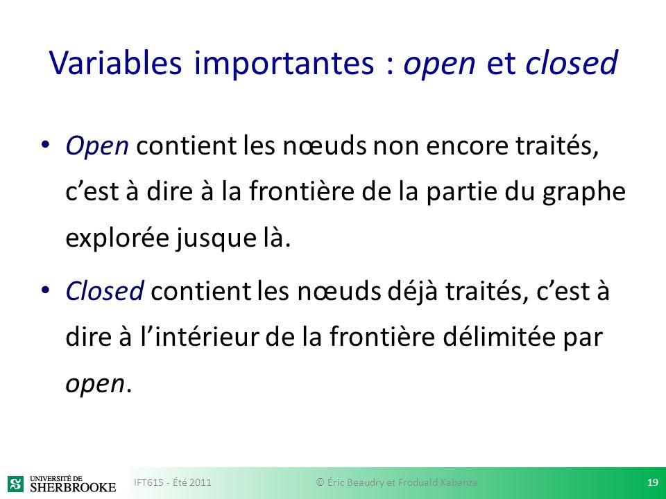 Variables importantes : open et closed Open contient les nœuds non encore traités, cest à dire à la frontière de la partie du graphe explorée jusque l