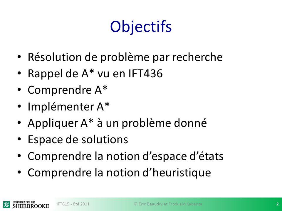 Objectifs Résolution de problème par recherche Rappel de A* vu en IFT436 Comprendre A* Implémenter A* Appliquer A* à un problème donné Espace de solut