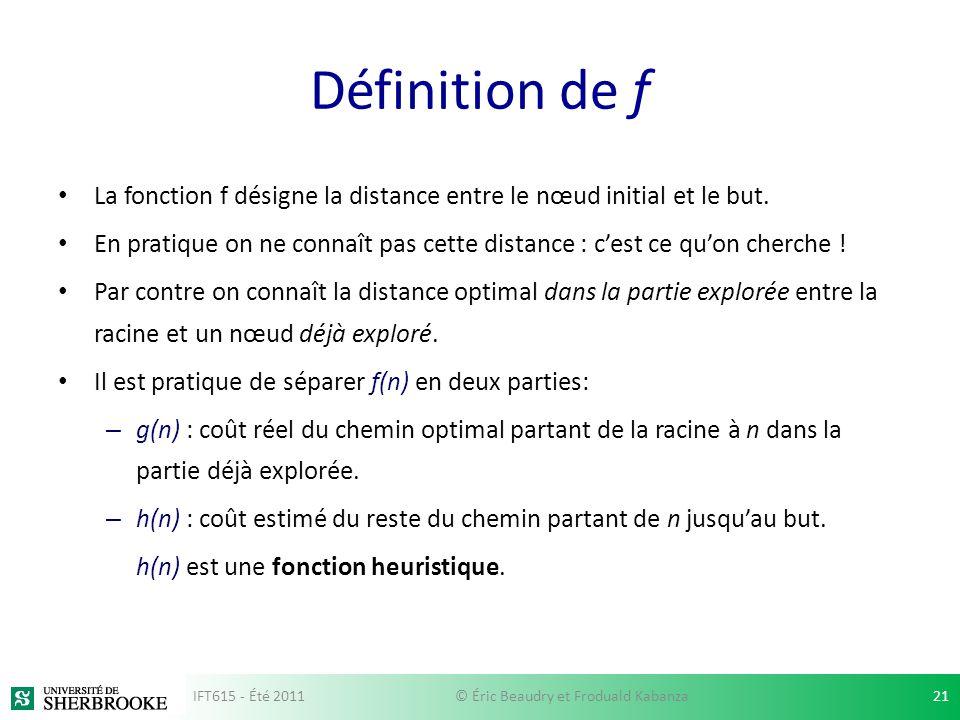 Définition de f La fonction f désigne la distance entre le nœud initial et le but. En pratique on ne connaît pas cette distance : cest ce quon cherche