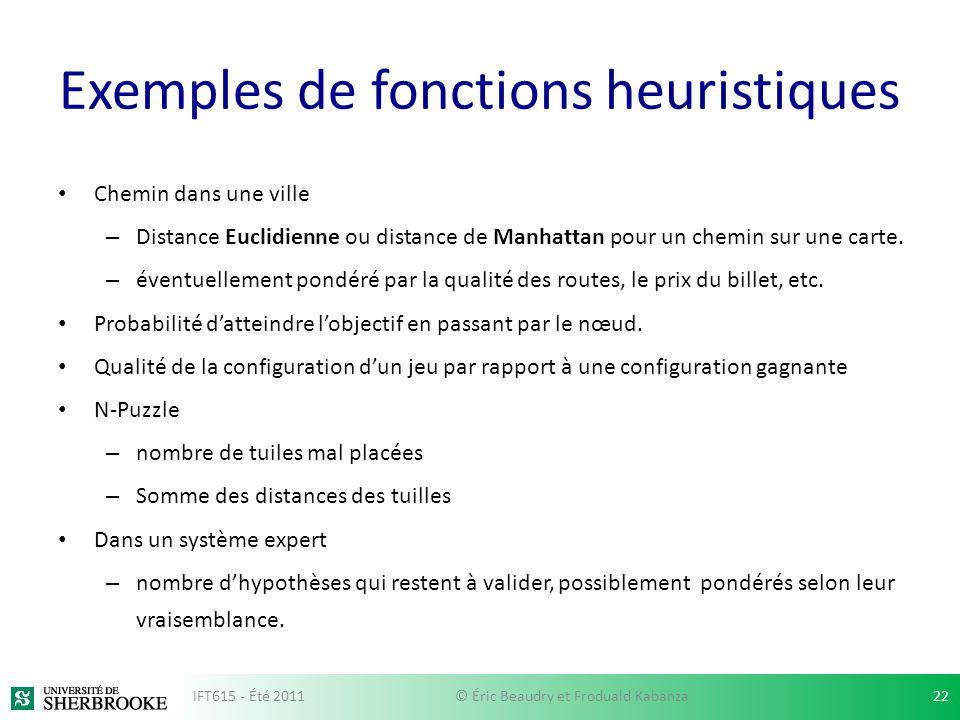 Exemples de fonctions heuristiques Chemin dans une ville – Distance Euclidienne ou distance de Manhattan pour un chemin sur une carte. – éventuellemen