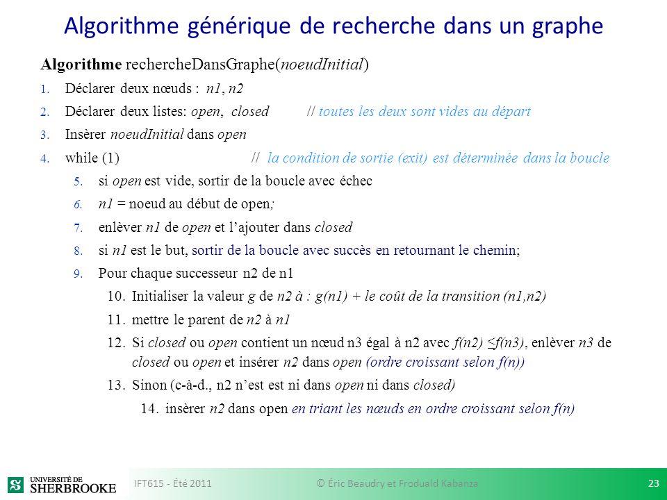 Algorithme générique de recherche dans un graphe Algorithme rechercheDansGraphe(noeudInitial) 1. Déclarer deux nœuds : n1, n2 2. Déclarer deux listes: