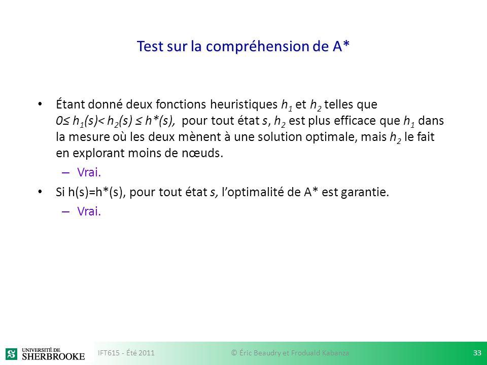 Test sur la compréhension de A* Étant donné deux fonctions heuristiques h 1 et h 2 telles que 0 h 1 (s)< h 2 (s) h*(s), pour tout état s, h 2 est plus