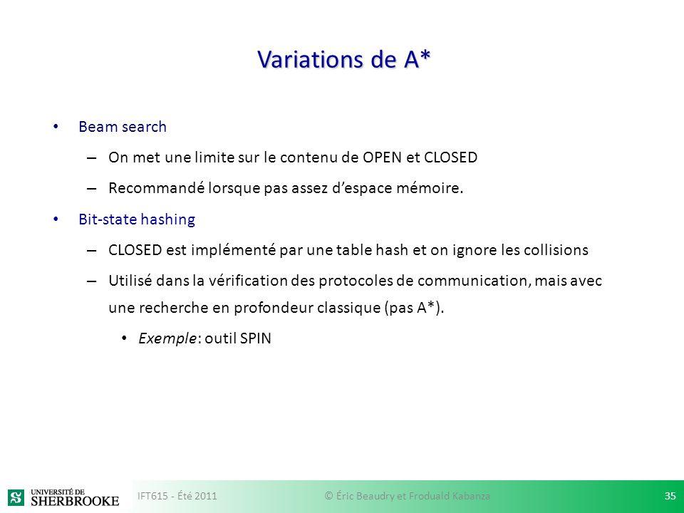 Variations de A* Beam search – On met une limite sur le contenu de OPEN et CLOSED – Recommandé lorsque pas assez despace mémoire. Bit-state hashing –