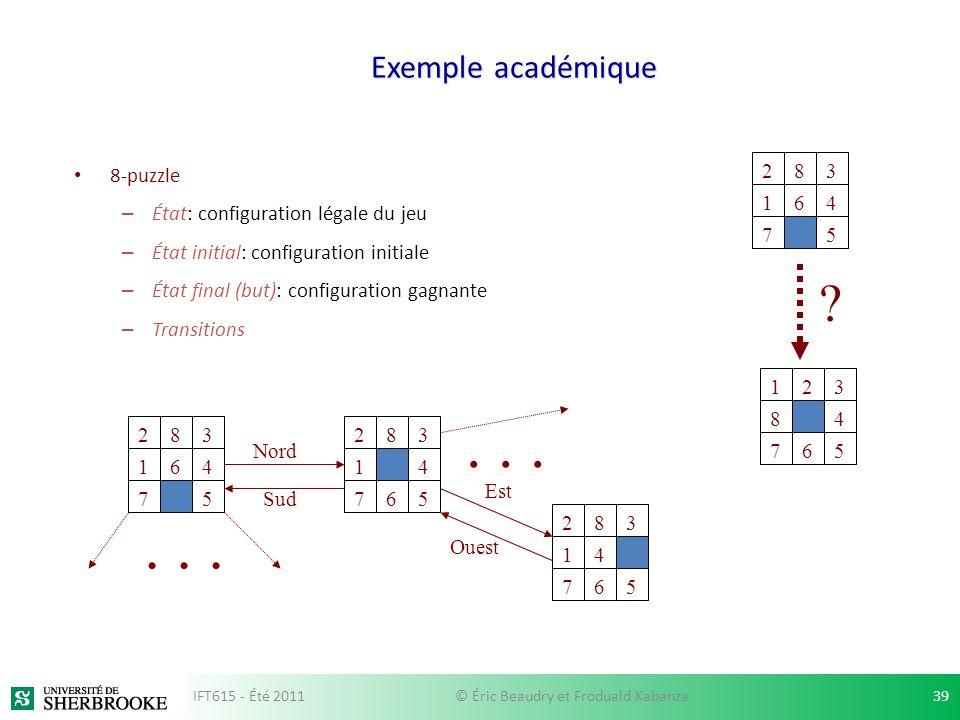 Exemple académique 8-puzzle – État: configuration légale du jeu – État initial: configuration initiale – État final (but): configuration gagnante – Tr