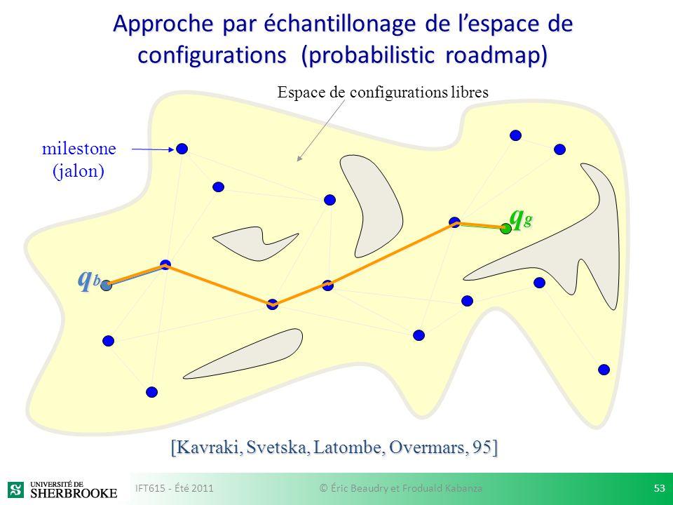 Approche par échantillonage de lespace de configurations (probabilistic roadmap) Espace de configurations libres qbqbqbqb qgqgqgqg milestone (jalon) [