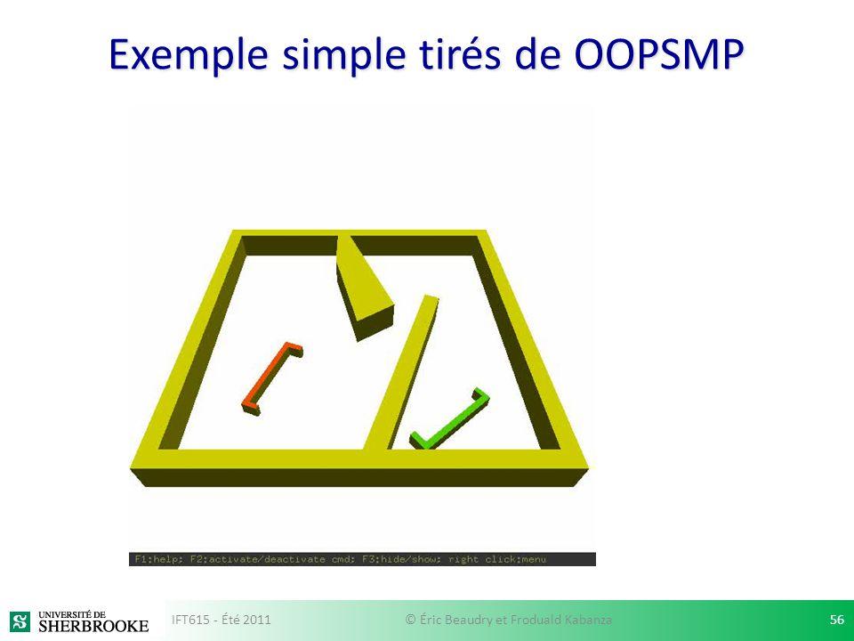 Exemple simple tirés de OOPSMP IFT615 - Été 201156© Éric Beaudry et Froduald Kabanza
