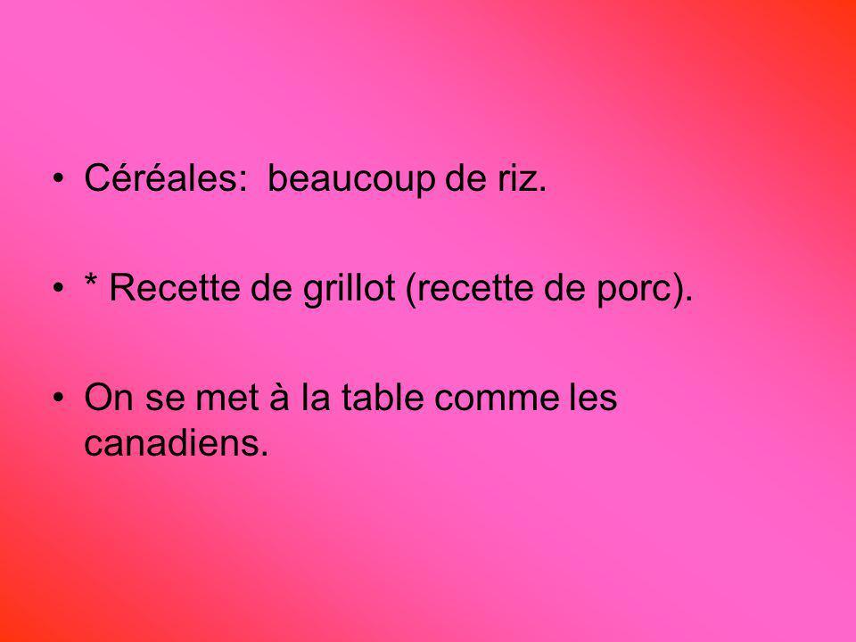 Famille Rôles: Lhomme soccupe des travaux agricoles.