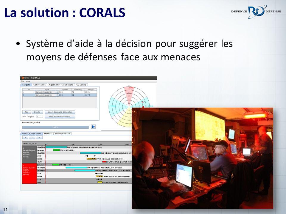 11 La solution : CORALS Système daide à la décision pour suggérer les moyens de défenses face aux menaces