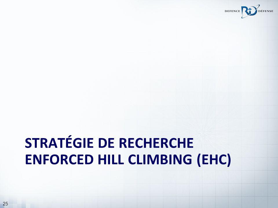 25 STRATÉGIE DE RECHERCHE ENFORCED HILL CLIMBING (EHC)