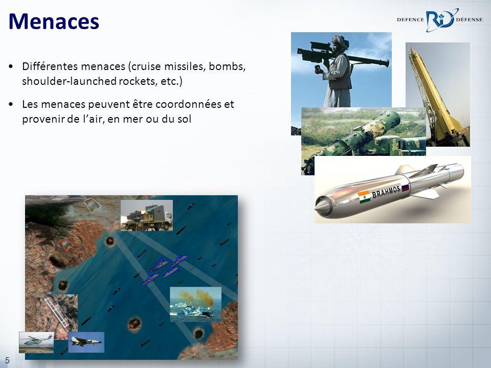 5 Menaces Différentes menaces (cruise missiles, bombs, shoulder-launched rockets, etc.) Les menaces peuvent être coordonnées et provenir de lair, en mer ou du sol