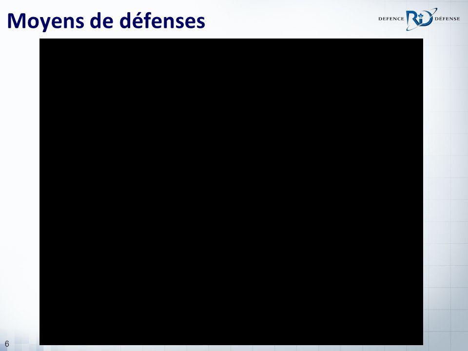 6 Moyens de défenses