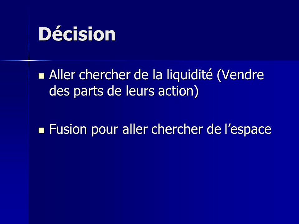 Décision Aller chercher de la liquidité (Vendre des parts de leurs action) Aller chercher de la liquidité (Vendre des parts de leurs action) Fusion po