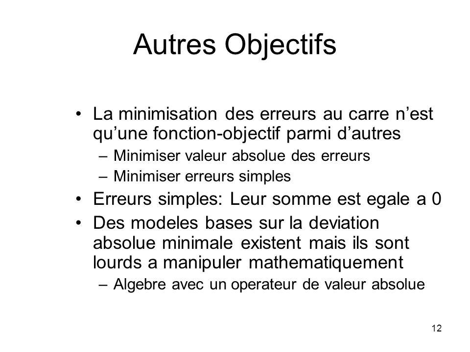 11 Objectif Moindres Carres Ordinaires (MCO): modele lineaire qui a pour objectif de minimiser la somme des erreurs au carre Theoreme de Gauss-Markov:
