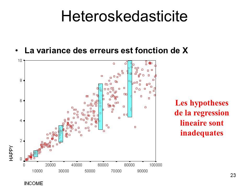 22 Homoskedasticite Variance des erreurs identiques Examiner les erreurs pour differentes valeurs de X. Ici, resultat satisfaisant