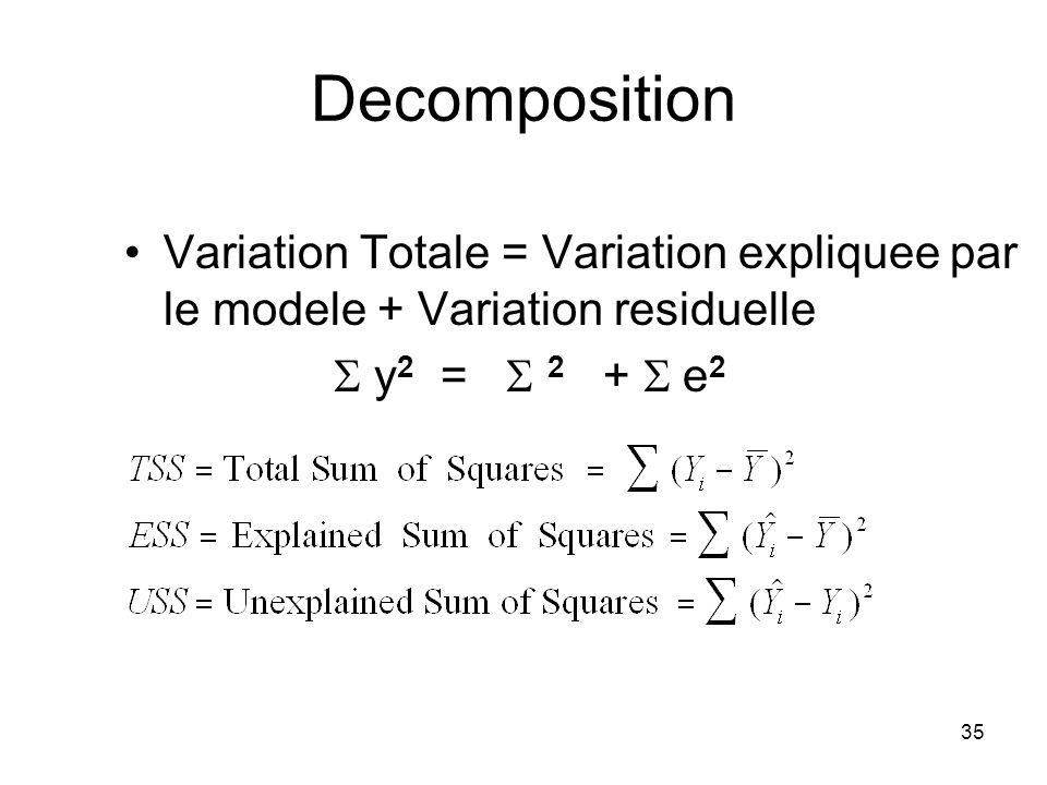 34 Qualite des Regressions Afin destimer la qualite de la regression (I.e. erreurs de prevision) nous avons besoin dune valeur de reference Sans infor