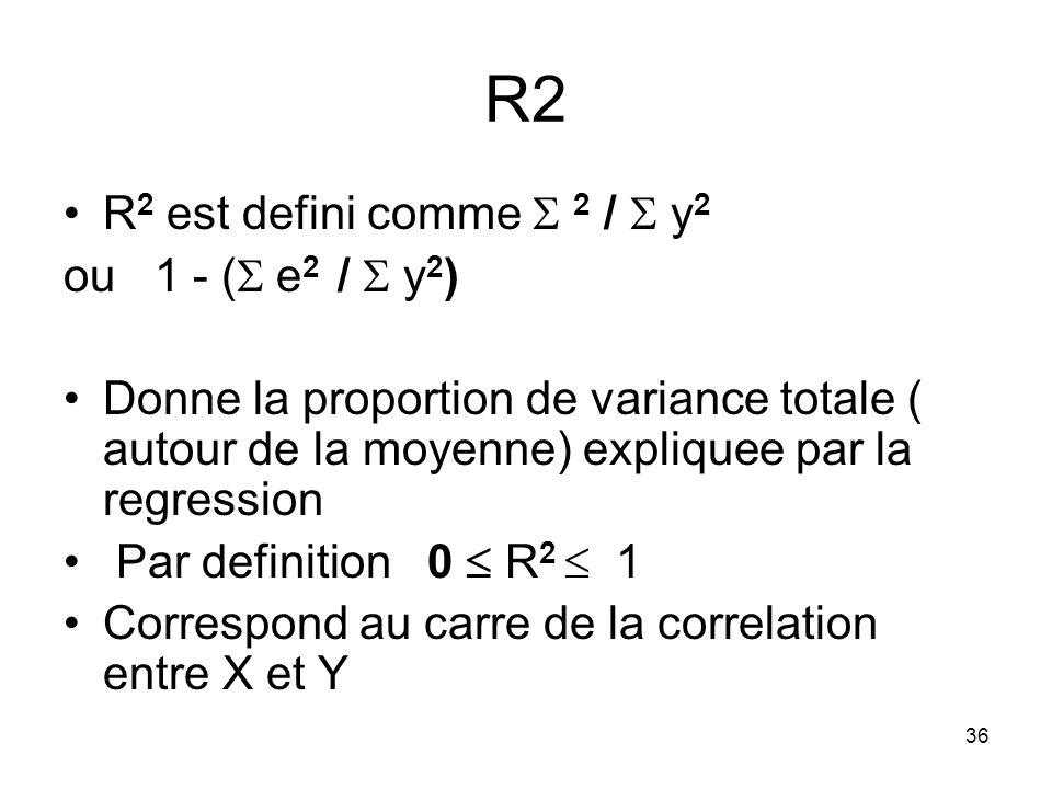 35 Decomposition Variation Totale = Variation expliquee par le modele + Variation residuelle y 2 = 2 + e 2