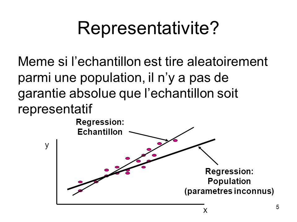 4 Regression: Echantillon Nous nobservons pas toute la population Seulement un echantillon tire aleatoirement y = b 0 + b 1 x. b 0 est un estimateur d
