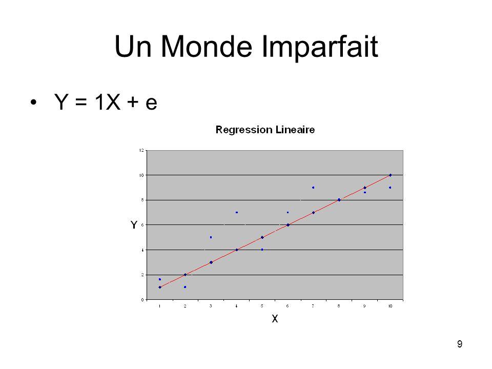 9 Un Monde Imparfait Y = 1X + e