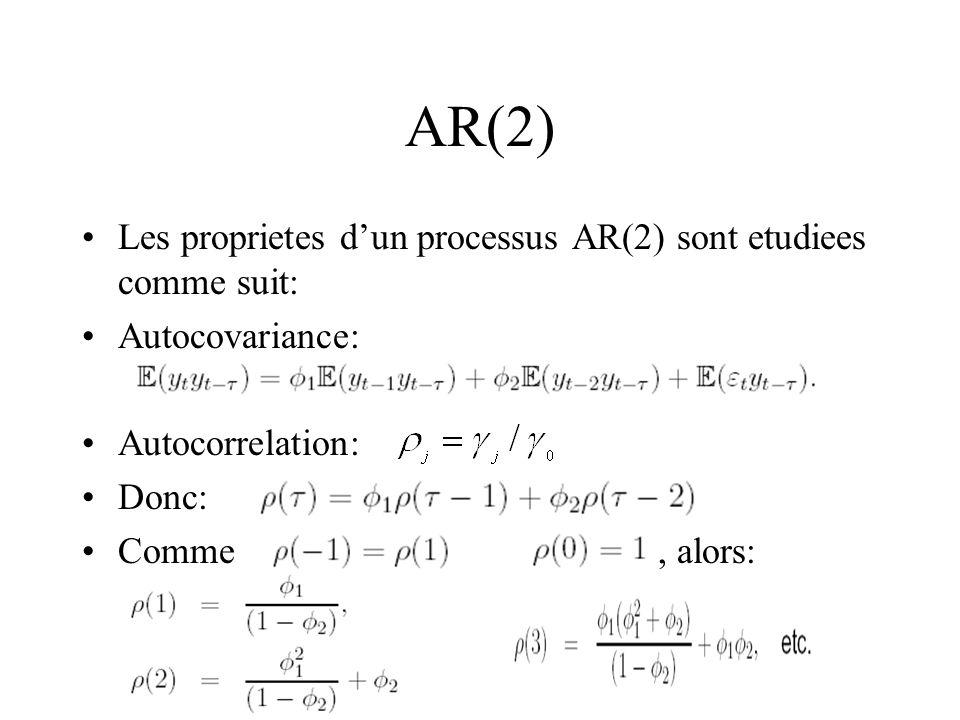 AR(2) Les proprietes dun processus AR(2) sont etudiees comme suit: Autocovariance: Autocorrelation: Donc: Comme, alors: