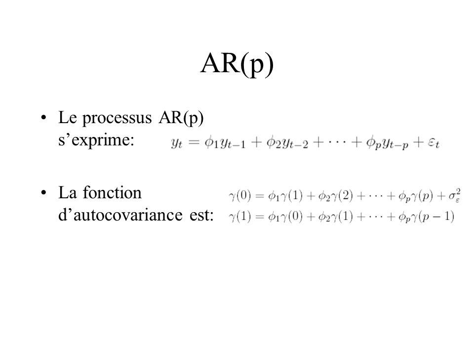 AR(p) Le processus AR(p) sexprime: La fonction dautocovariance est: