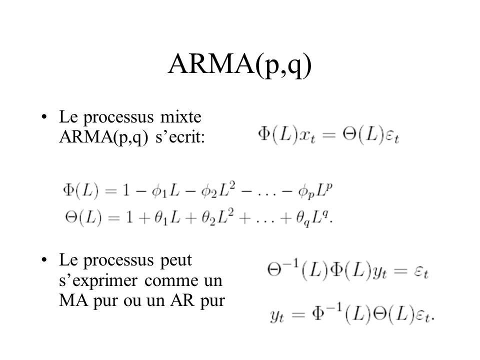 ARMA(p,q) Le processus mixte ARMA(p,q) secrit: Le processus peut sexprimer comme un MA pur ou un AR pur