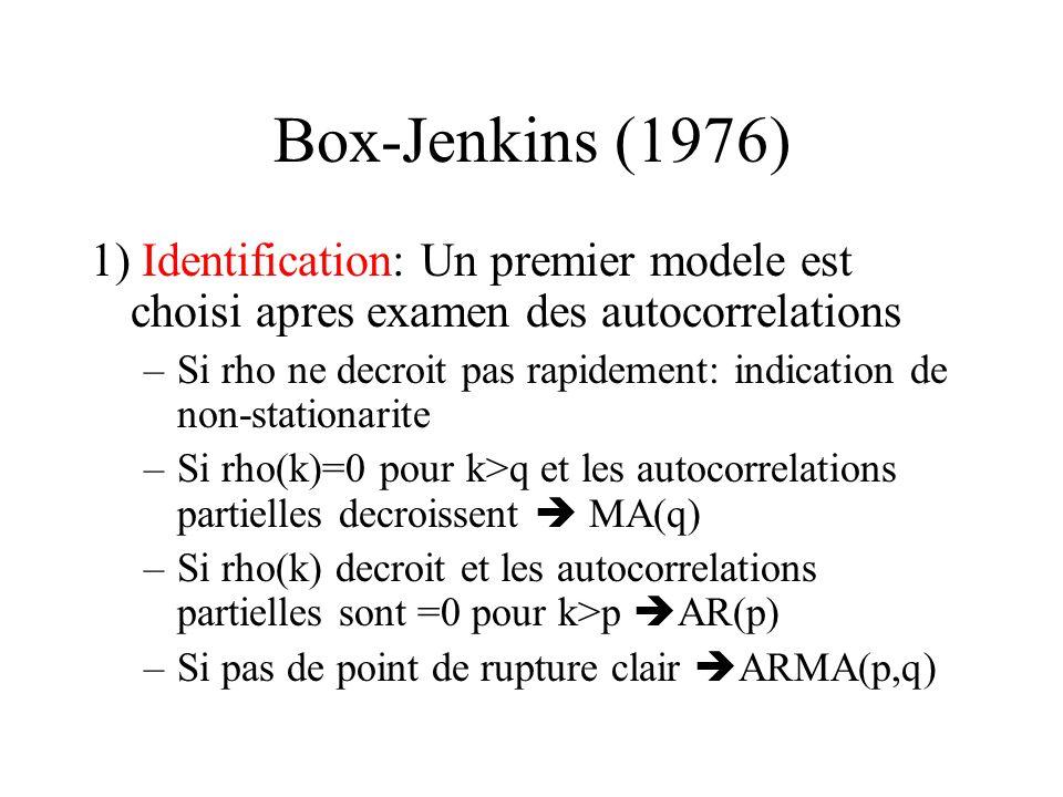 Box-Jenkins (1976) 1) Identification: Un premier modele est choisi apres examen des autocorrelations –Si rho ne decroit pas rapidement: indication de