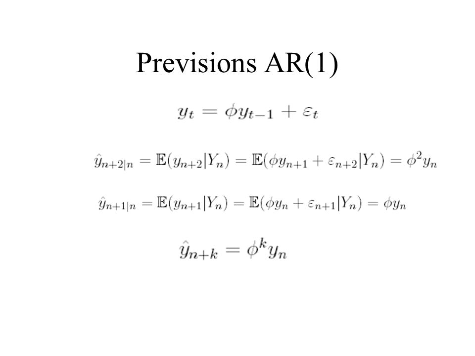 Previsions AR(1)