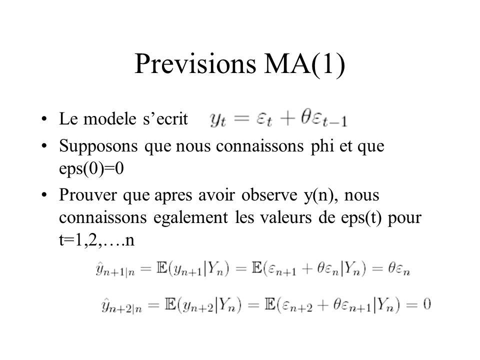 Previsions MA(1) Le modele secrit Supposons que nous connaissons phi et que eps(0)=0 Prouver que apres avoir observe y(n), nous connaissons egalement