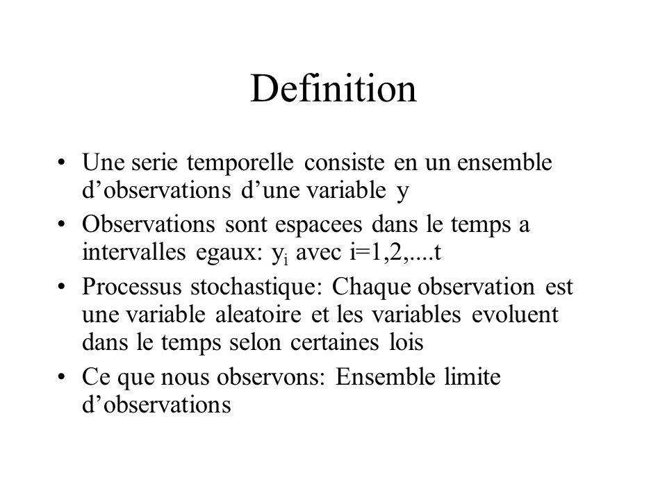 Definition Une serie temporelle consiste en un ensemble dobservations dune variable y Observations sont espacees dans le temps a intervalles egaux: y