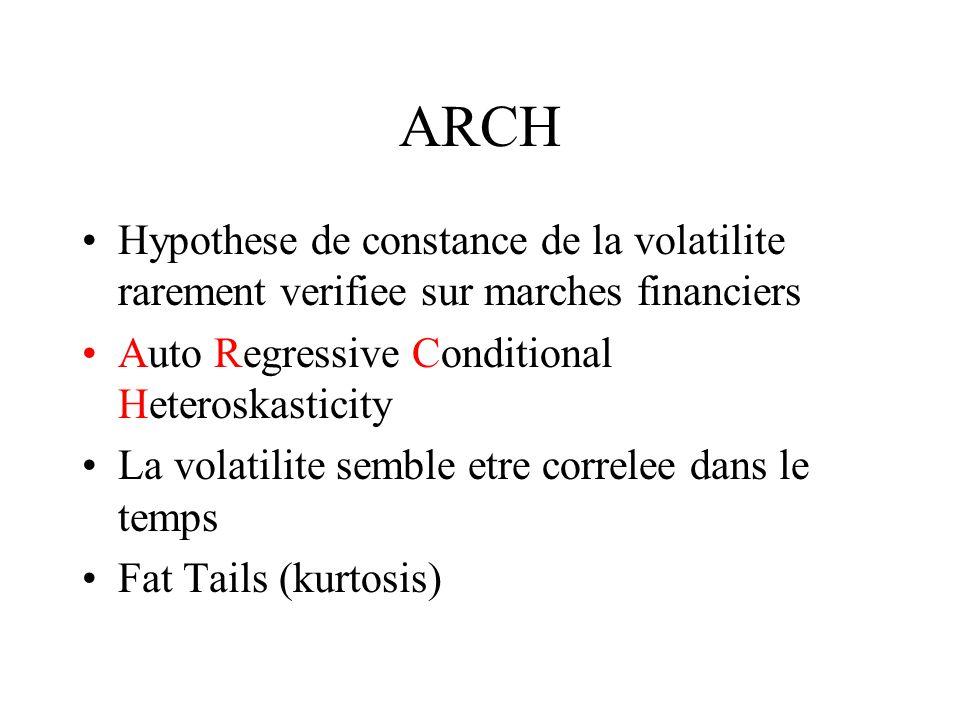 ARCH Hypothese de constance de la volatilite rarement verifiee sur marches financiers Auto Regressive Conditional Heteroskasticity La volatilite sembl