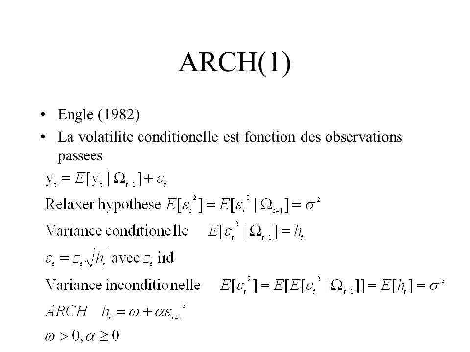 ARCH(1) Engle (1982) La volatilite conditionelle est fonction des observations passees