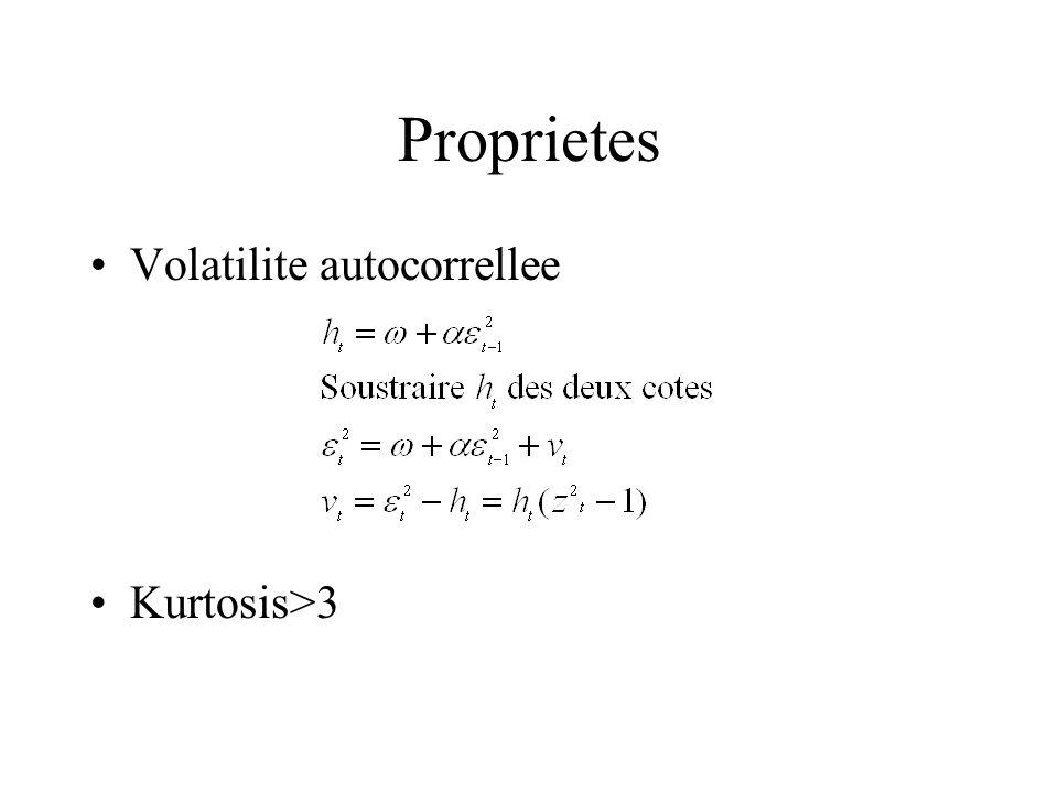 Volatilite autocorrellee Kurtosis>3 Proprietes