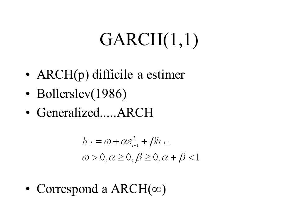 GARCH(1,1) ARCH(p) difficile a estimer Bollerslev(1986) Generalized.....ARCH Correspond a ARCH( )