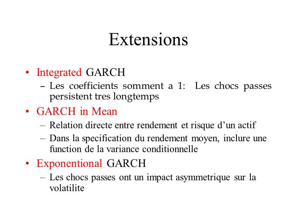 Extensions Integrated GARCH –Les coefficients somment a 1: Les chocs passes persistent tres longtemps GARCH in Mean –Relation directe entre rendement