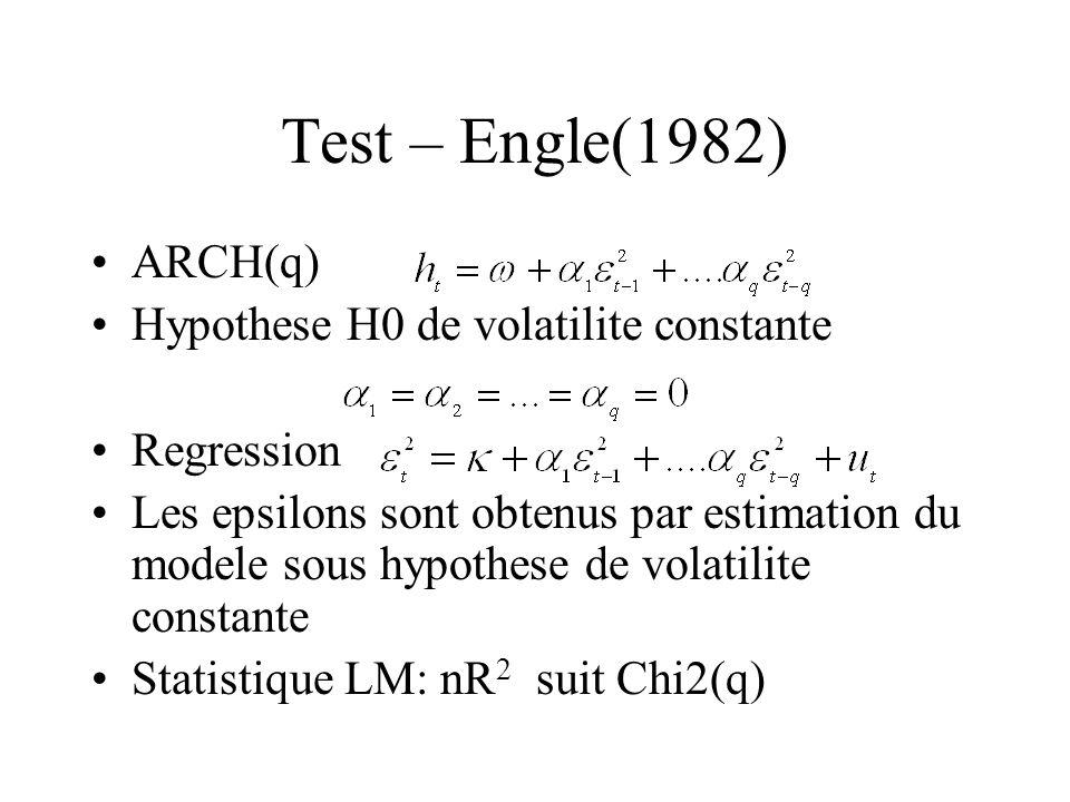 Test – Engle(1982) ARCH(q) Hypothese H0 de volatilite constante Regression Les epsilons sont obtenus par estimation du modele sous hypothese de volati