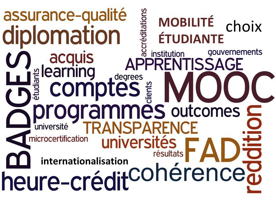 [Wordle MOOC, FAD, programmes courts, Mobilité étudiante, Internationalisation, Bulle économique en formation supérieure, Heure- crédit, Reddition de