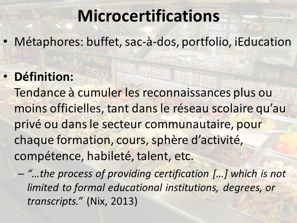 Métaphores: buffet, sac-à-dos, portfolio, iEducation Définition: Tendance à cumuler les reconnaissances plus ou moins officielles, tant dans le réseau
