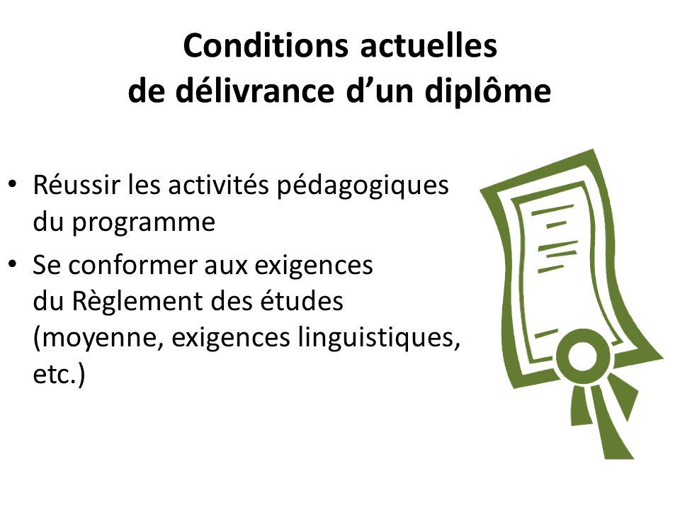 Conditions actuelles de délivrance dun diplôme Réussir les activités pédagogiques du programme Se conformer aux exigences du Règlement des études (moy