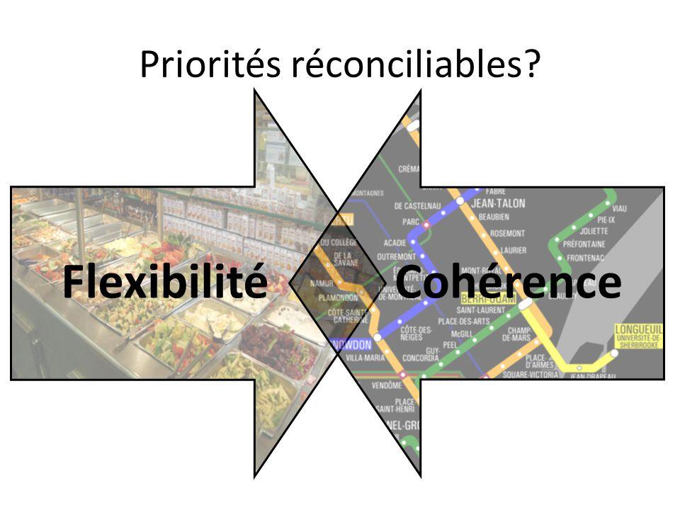Priorités réconciliables?