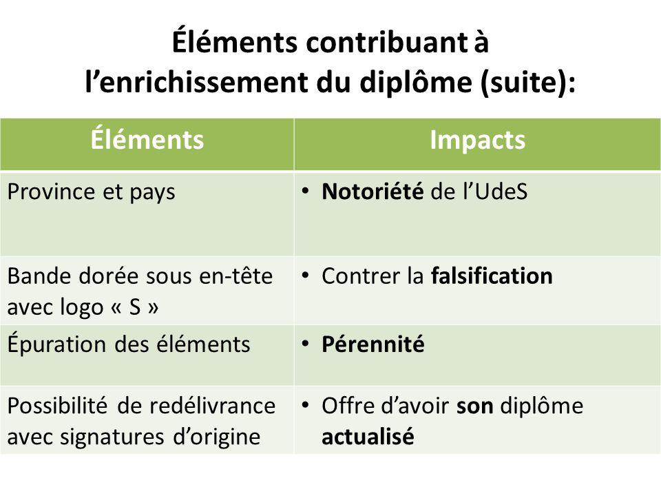 Acquis dapprentissage Les AA remplacent la notion dobjectifs pédagogiques dans certains plans de cours.