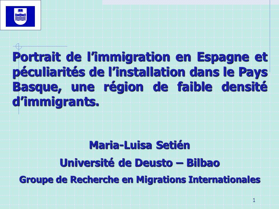 1 Portrait de limmigration en Espagne et péculiarités de linstallation dans le Pays Basque, une région de faible densité dimmigrants. Maria-Luisa Seti
