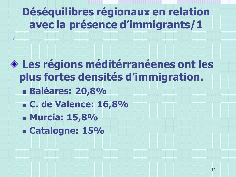 11 Déséquilibres régionaux en relation avec la présence dimmigrants/1 Les régions méditérranéenes ont les plus fortes densités dimmigration. Baléares: