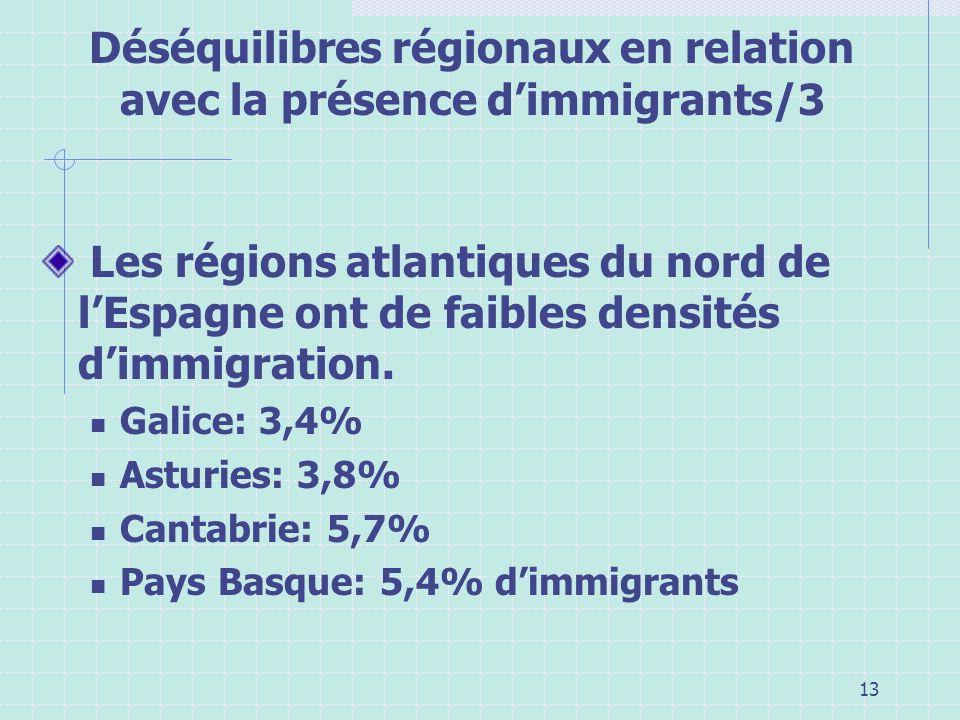 13 Déséquilibres régionaux en relation avec la présence dimmigrants/3 Les régions atlantiques du nord de lEspagne ont de faibles densités dimmigration.