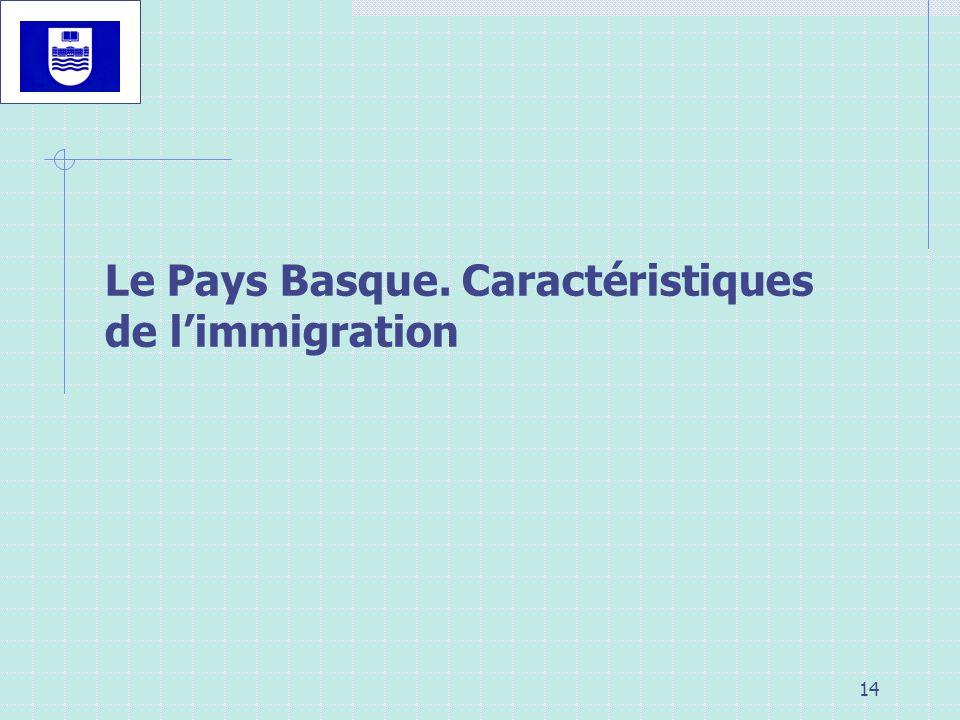 14 Le Pays Basque. Caractéristiques de limmigration